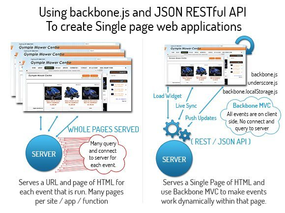 Using-backbone_version-2