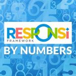 Responsi WordPress Framework by numbers